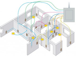 Электропроводка в жилых помещениях